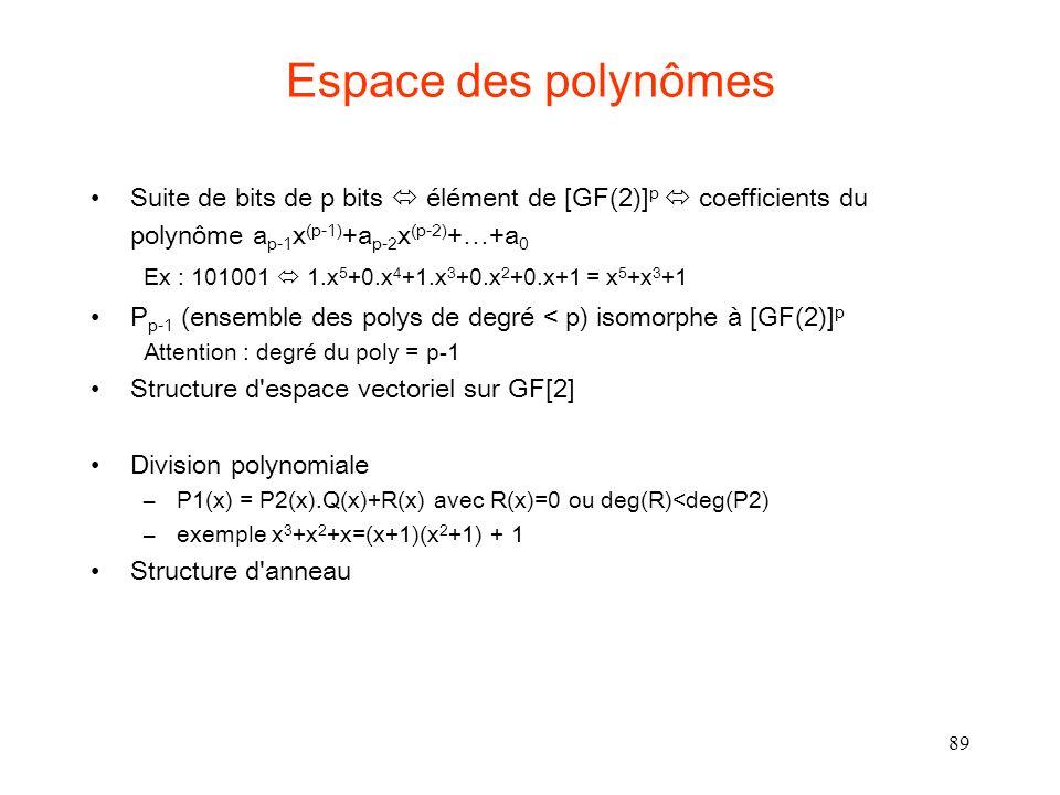 Espace des polynômes Suite de bits de p bits  élément de [GF(2)]p  coefficients du polynôme ap-1x(p-1)+ap-2x(p-2)+…+a0.